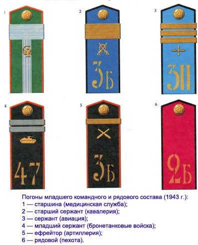 36 тыс воинов присвоено гвардейское звание