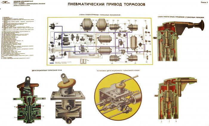 Инструкция по эксплуатации камаз