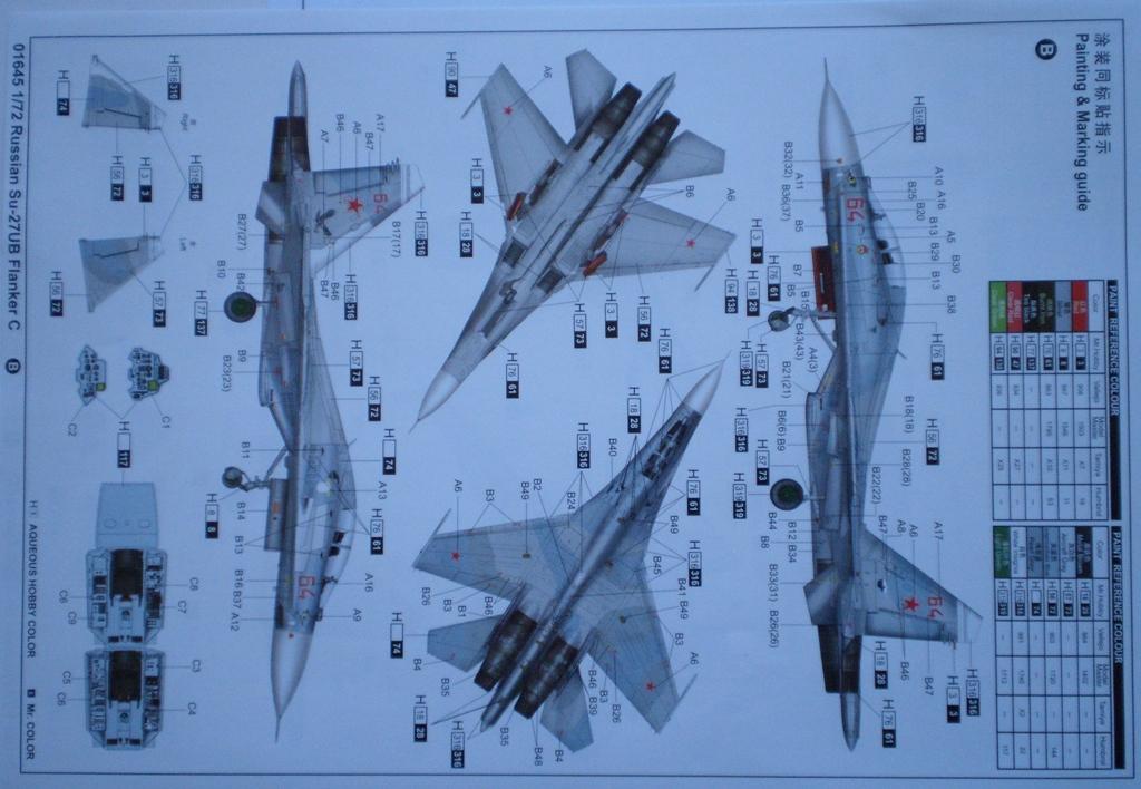 «Russian Su-27 UB Flanker C»