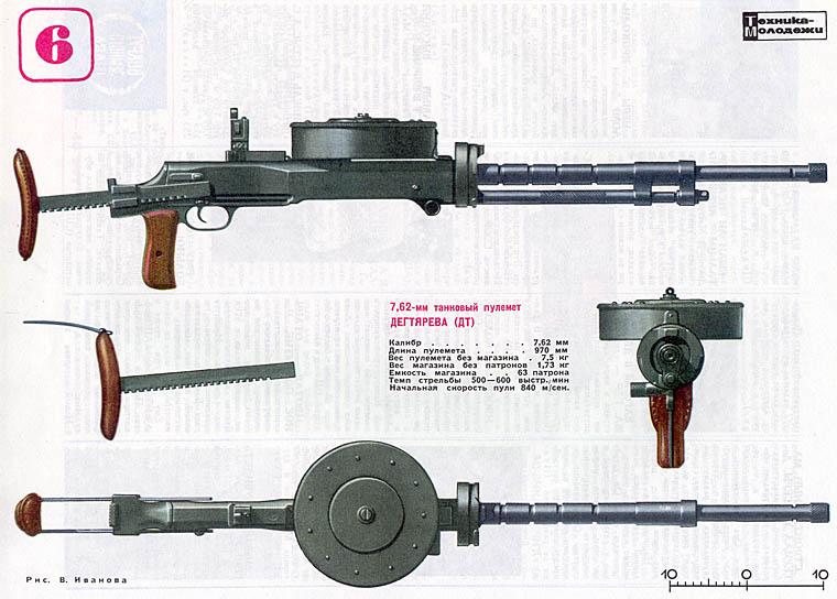 дт -75:
